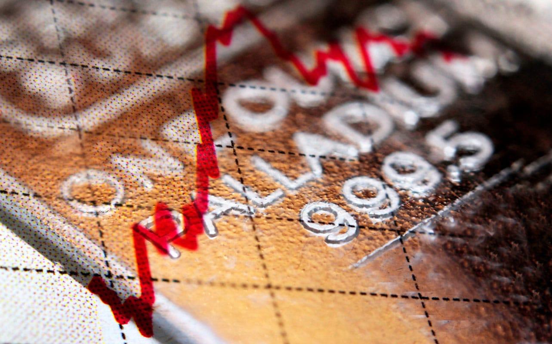 Metals Trading Chart